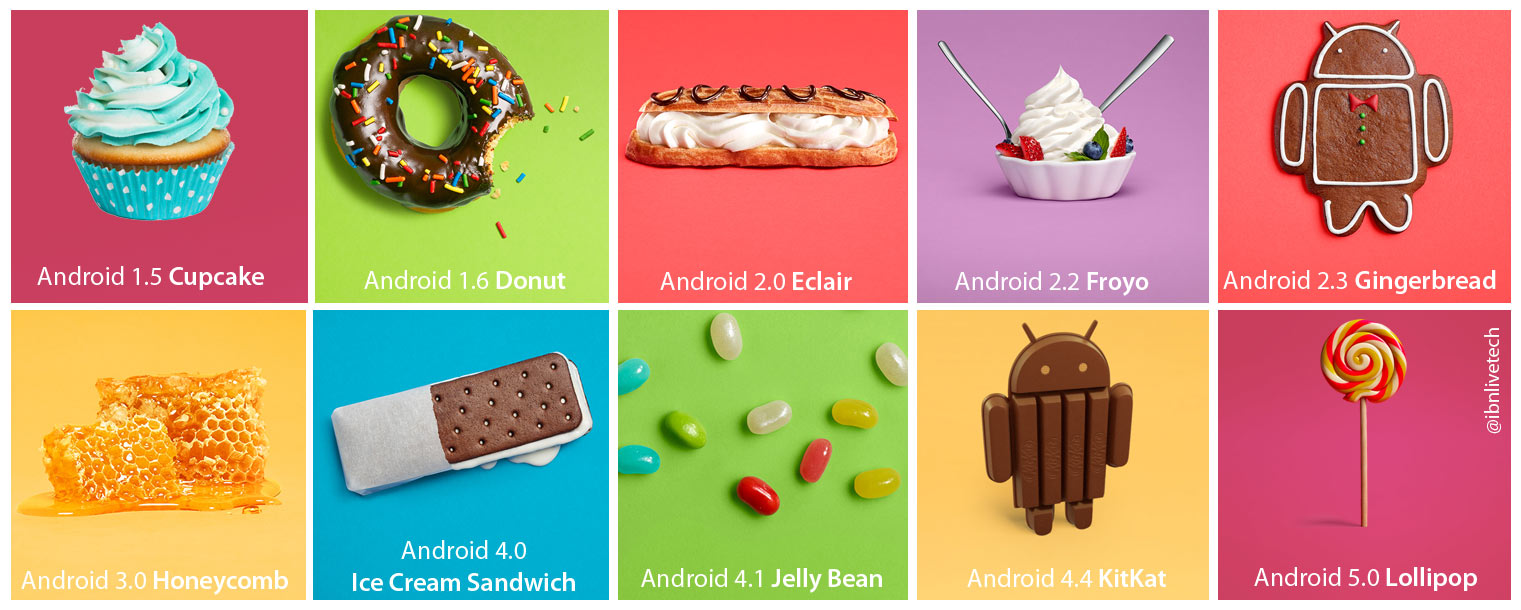 android-versions