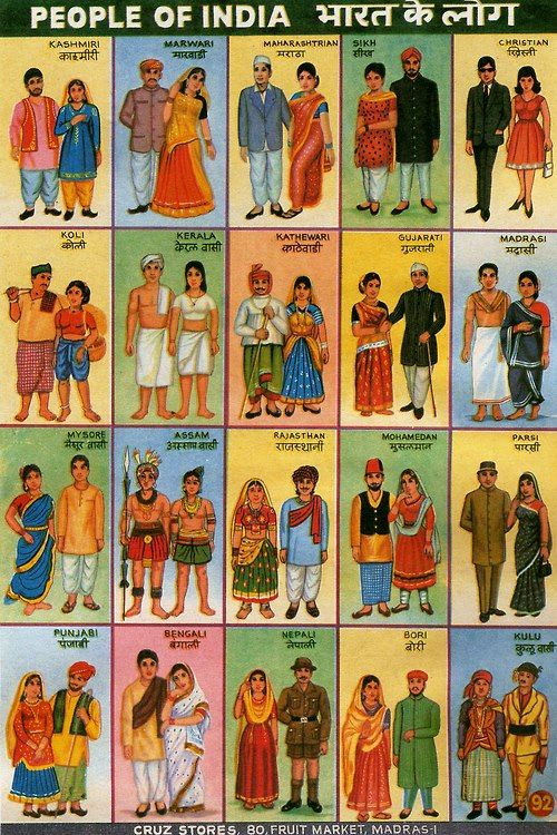 People Of India - Indian School Poster : Childrens
